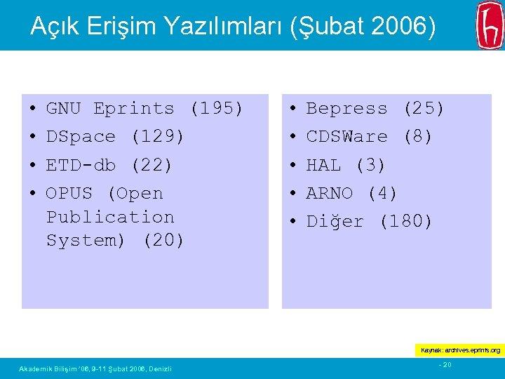 Açık Erişim Yazılımları (Şubat 2006) • • GNU Eprints (195) DSpace (129) ETD-db (22)