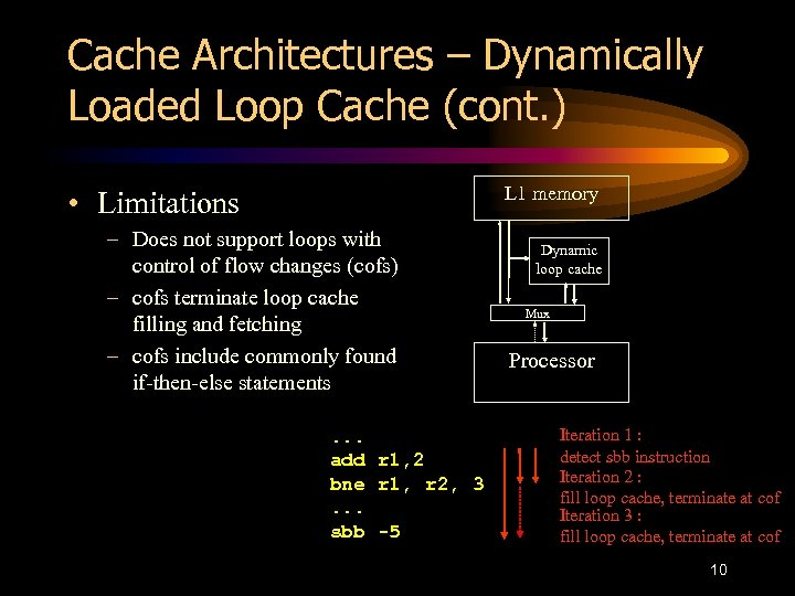 Cache Architectures – Dynamically Loaded Loop Cache (cont. ) L 1 memory • Limitations