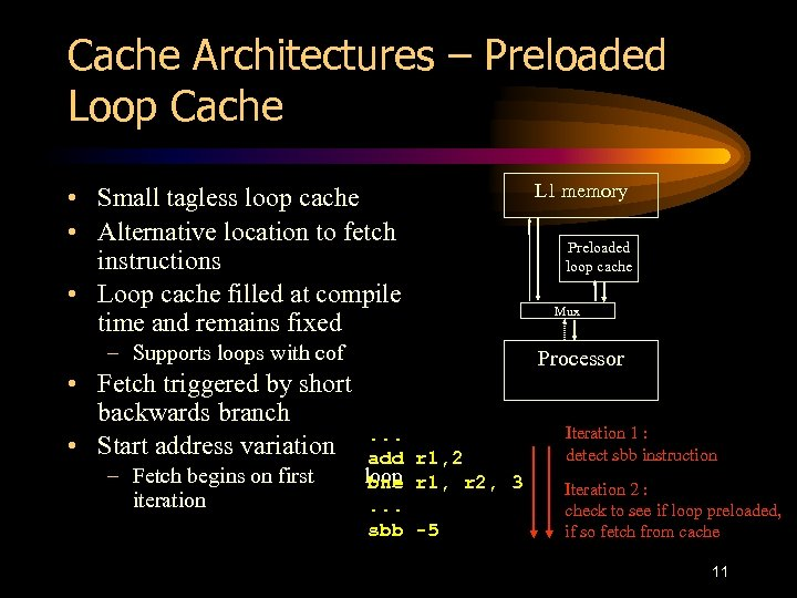 Cache Architectures – Preloaded Loop Cache • Small tagless loop cache • Alternative location