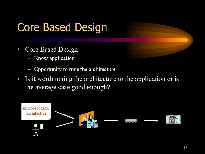 Core Based Design • Core Based Design – Know application – Opportunity to tune