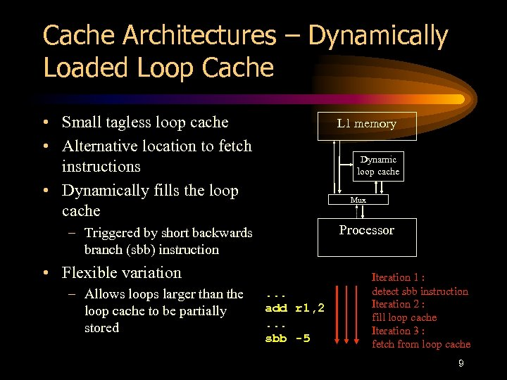 Cache Architectures – Dynamically Loaded Loop Cache • Small tagless loop cache • Alternative