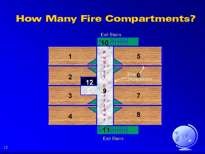 How Many Fire Compartments? Exit Stairs 10 1 2 3 4 12 P u