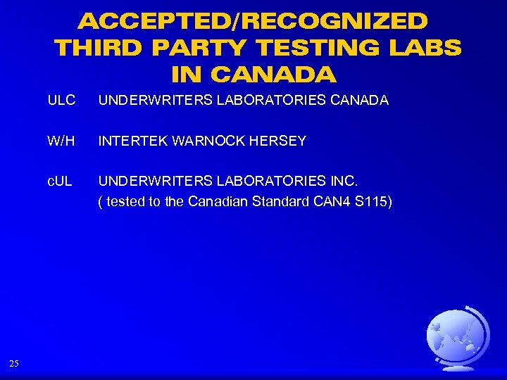 • ACCEPTED/RECOGNIZED THIRD PARTY TESTING LABS IN CANADA ULC W/H INTERTEK WARNOCK HERSEY