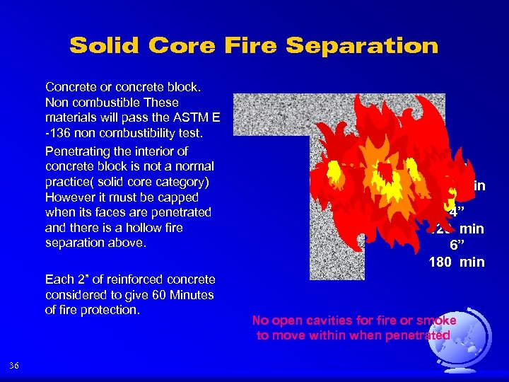 Solid Core Fire Separation Concrete or concrete block. Non combustible These materials will pass
