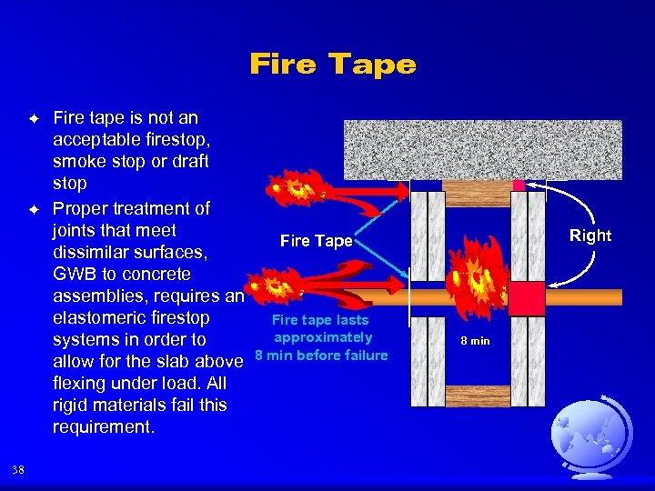 Fire Tape F F 38 Fire tape is not an acceptable firestop, smoke stop