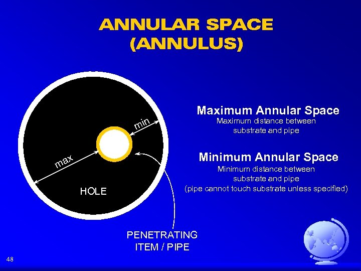 ANNULAR SPACE (ANNULUS) min Maximum Annular Space Maximum distance between substrate and pipe Minimum