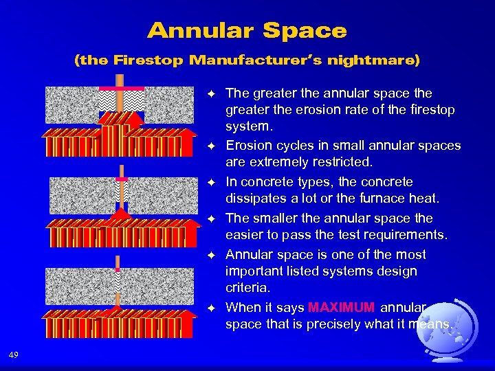 Annular Space (the Firestop Manufacturer's nightmare) F F F 49 The greater the annular