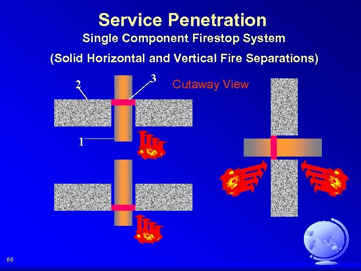 Service Penetration Single Component Firestop System (Solid Horizontal and Vertical Fire Separations) 2 1