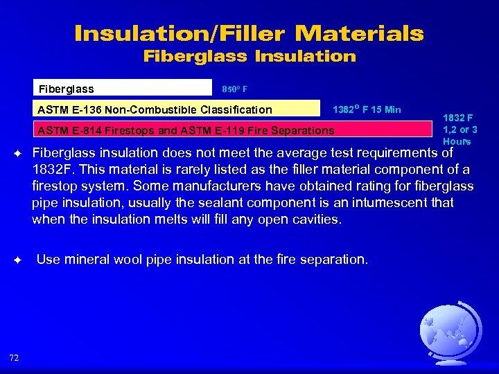 Insulation/Filler Materials Fiberglass Insulation Fiberglass 850º F ASTM E-136 Non-Combustible Classification 1382 º F