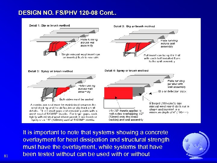 DESIGN NO. FS/PHV 120 -08 Cont. . 81 It is important to note that