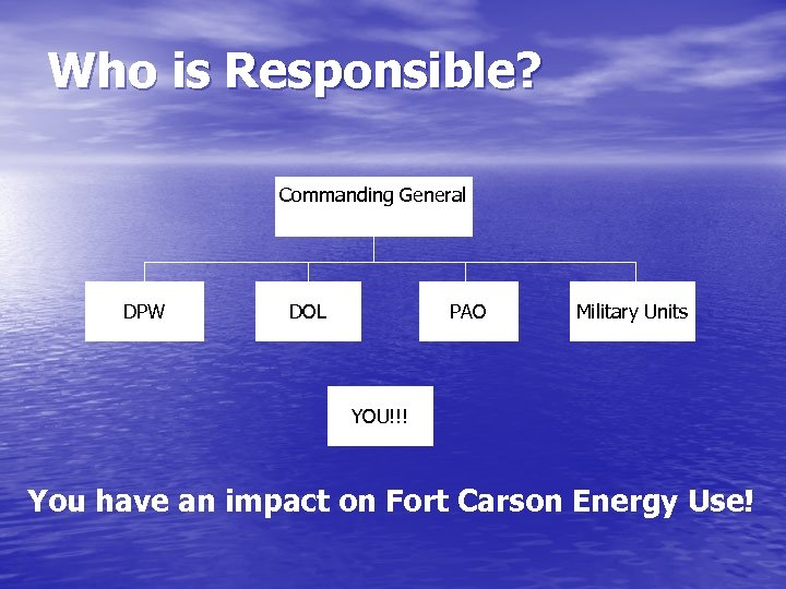 Who is Responsible? Commanding General DPW DOL PAO Military Units YOU!!! You have an