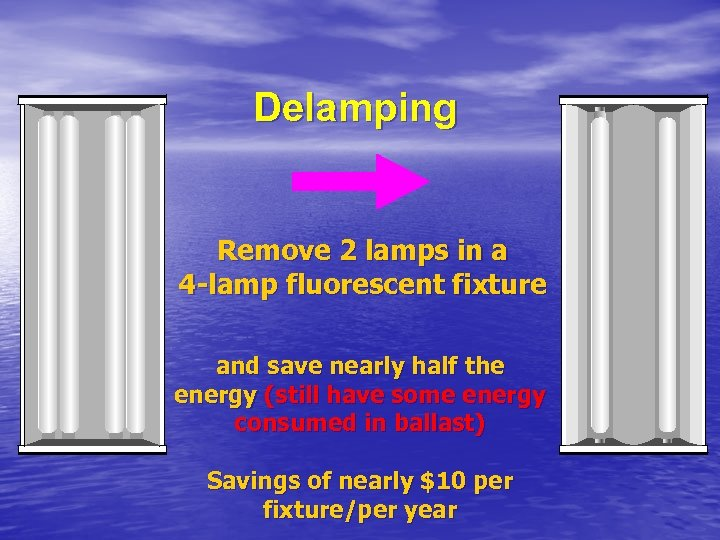 Delamping Remove 2 lamps in a 4 -lamp fluorescent fixture and save nearly half