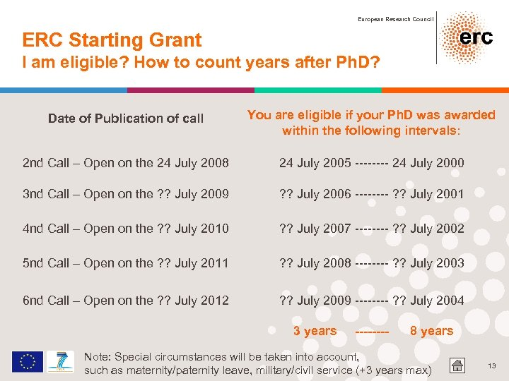 European Research Council ERC Starting Grant I am eligible? How to count years after