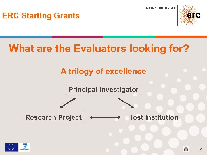 European Research Council ERC Starting Grants What are the Evaluators looking for? A trilogy