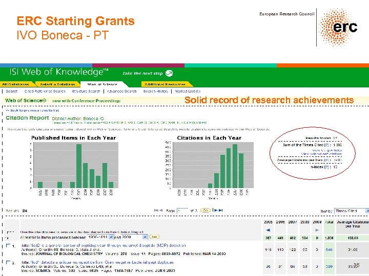 ERC Starting Grants IVO Boneca - PT European Research Council Solid record of research