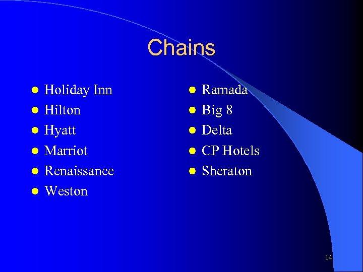 Chains l l l Holiday Inn Hilton Hyatt Marriot Renaissance Weston l l l
