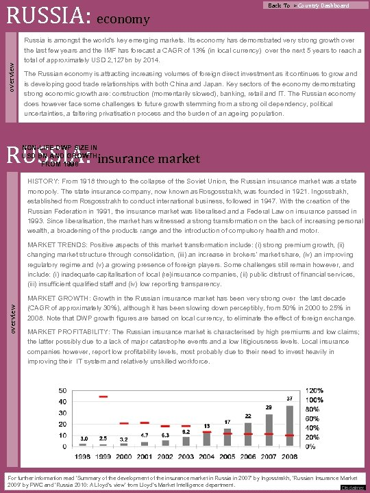overview RUSSIA: economy Back To > Country Dashboard Russia is amongst the world's key