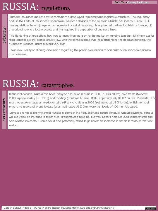 OVERVIEW RUSSIA: regulations Back To > Country Dashboard Russia's insurance market now benefits from