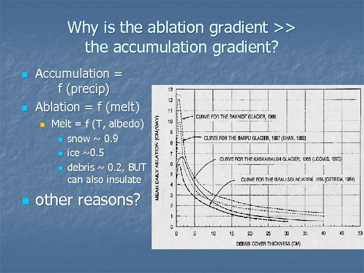 Why is the ablation gradient >> the accumulation gradient? n n Accumulation = f