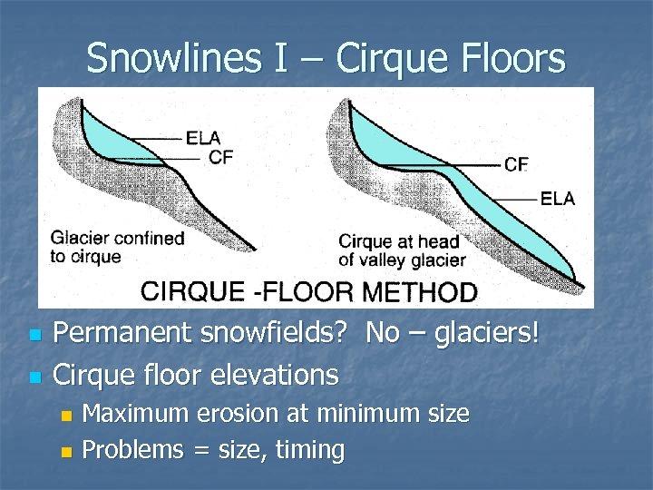 Snowlines I – Cirque Floors n n Permanent snowfields? No – glaciers! Cirque floor