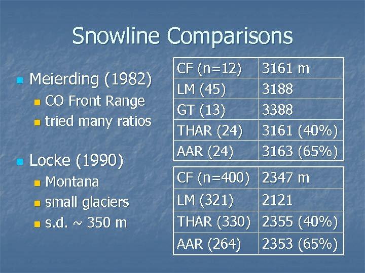 Snowline Comparisons n Meierding (1982) CO Front Range n tried many ratios n n