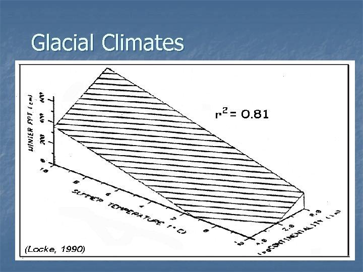 Glacial Climates