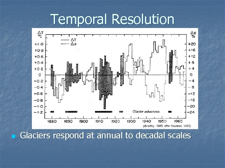Temporal Resolution n Glaciers respond at annual to decadal scales