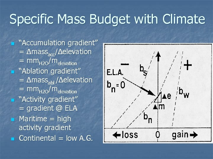 """Specific Mass Budget with Climate n n n """"Accumulation gradient"""" = Δmassacc/Δelevation = mm."""