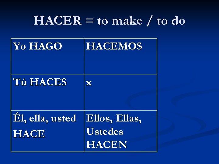 HACER = to make / to do Yo HAGO HACEMOS Tú HACES x Él,