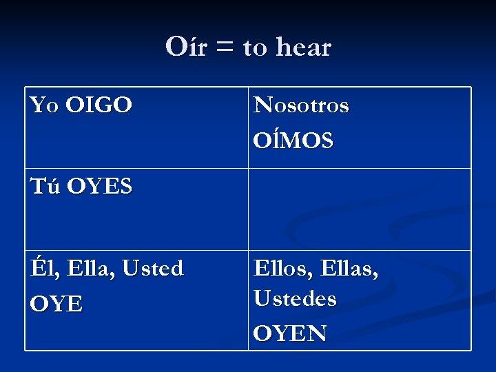 Oír = to hear Yo OIGO Nosotros OĺMOS Tú OYES Él, Ella, Usted OYE
