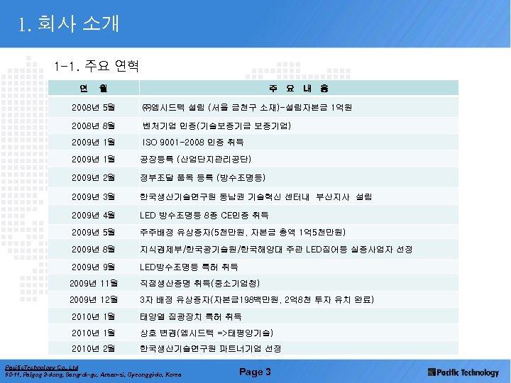 1. 회사 소개 1 -1. 주요 연혁 연 월 주 요 내 용 2008년