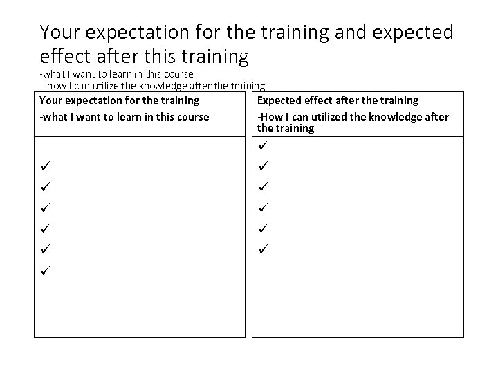 Your expectation for the training and expected effect after this training -what I want