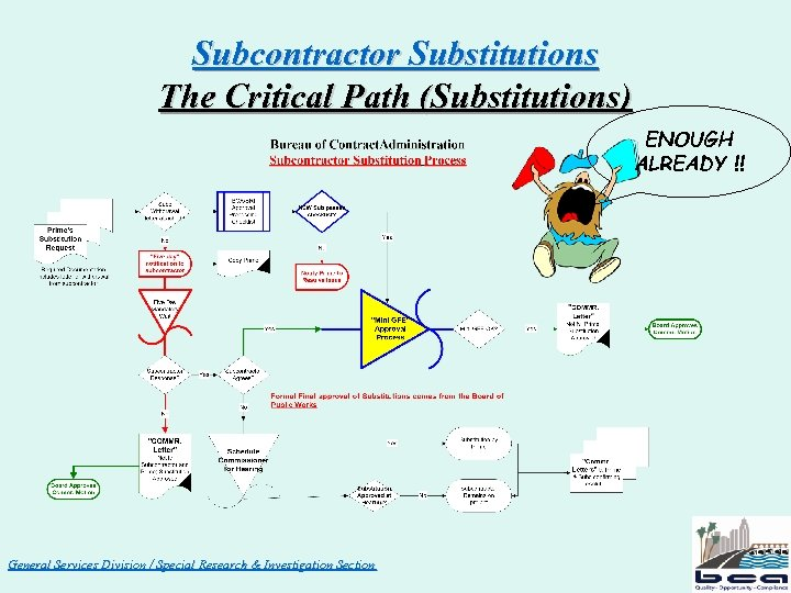 Subcontractor Substitutions The Critical Path (Substitutions) ENOUGH ALREADY !! General Services Division / Special