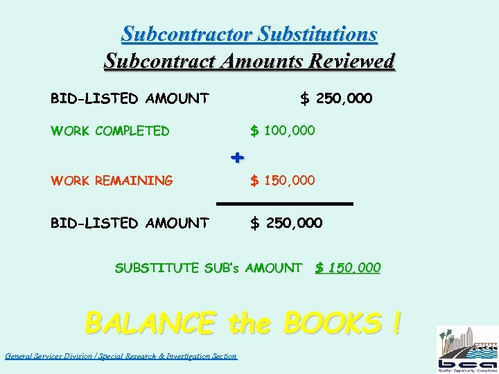 Subcontractor Substitutions Subcontract Amounts Reviewed BID-LISTED AMOUNT WORK COMPLETED WORK REMAINING $ 250, 000