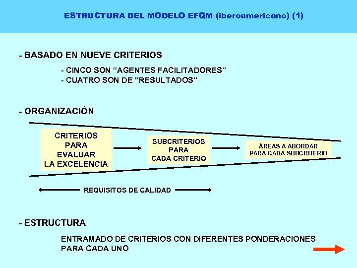 ESTRUCTURA DEL MODELO EFQM (iberoamericano) (1) - BASADO EN NUEVE CRITERIOS - CINCO SON