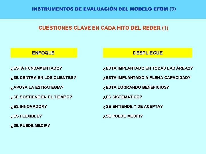 INSTRUMENTOS DE EVALUACIÓN DEL MODELO EFQM (3) CUESTIONES CLAVE EN CADA HITO DEL REDER