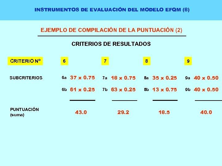 INSTRUMENTOS DE EVALUACIÓN DEL MODELO EFQM (8) EJEMPLO DE COMPILACIÓN DE LA PUNTUACIÓN (2)