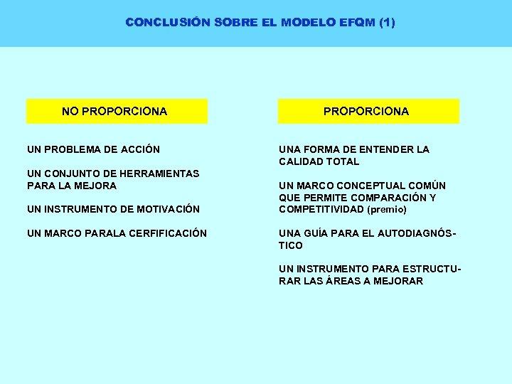 CONCLUSIÓN SOBRE EL MODELO EFQM (1) NO PROPORCIONA UN PROBLEMA DE ACCIÓN UN CONJUNTO