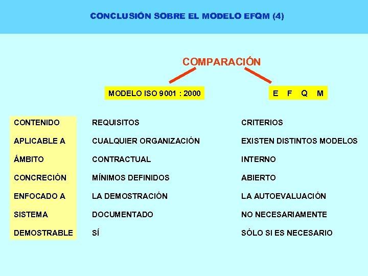 CONCLUSIÓN SOBRE EL MODELO EFQM (4) COMPARACIÓN MODELO ISO 9001 : 2000 E F