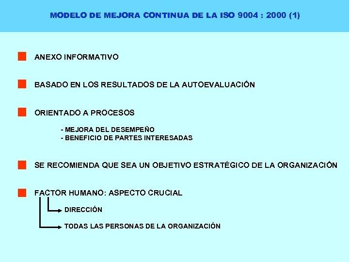 MODELO DE MEJORA CONTINUA DE LA ISO 9004 : 2000 (1) ANEXO INFORMATIVO BASADO