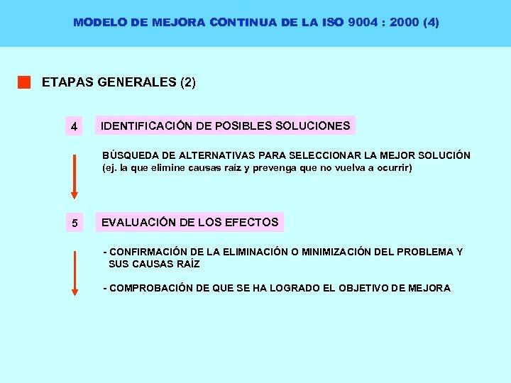 MODELO DE MEJORA CONTINUA DE LA ISO 9004 : 2000 (4) ETAPAS GENERALES (2)