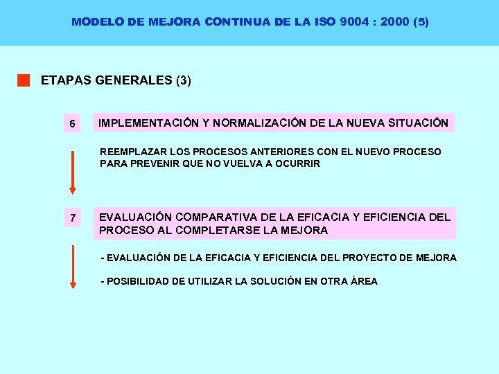 MODELO DE MEJORA CONTINUA DE LA ISO 9004 : 2000 (5) ETAPAS GENERALES (3)