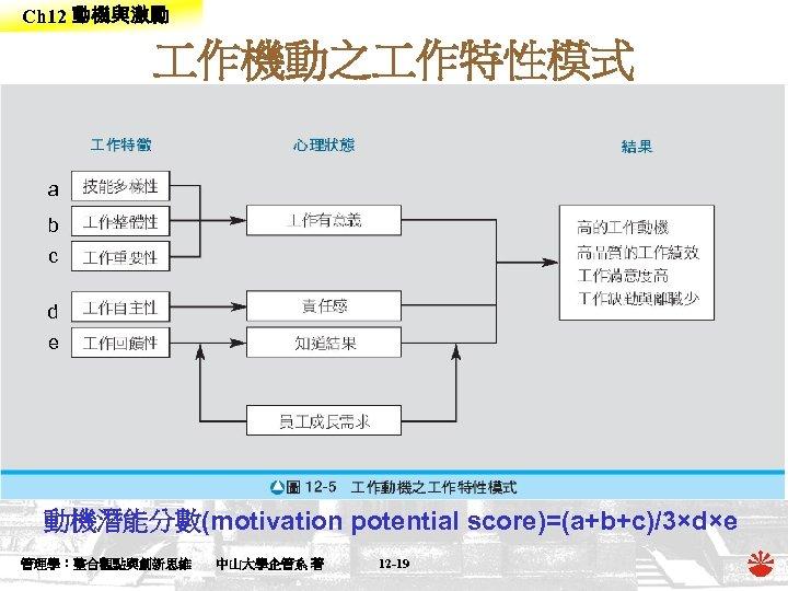Ch 12 動機與激勵 作機動之 作特性模式 a b c d e 動機潛能分數(motivation potential score)=(a+b+c)/3×d×e 管理學:整合觀點與創新思維