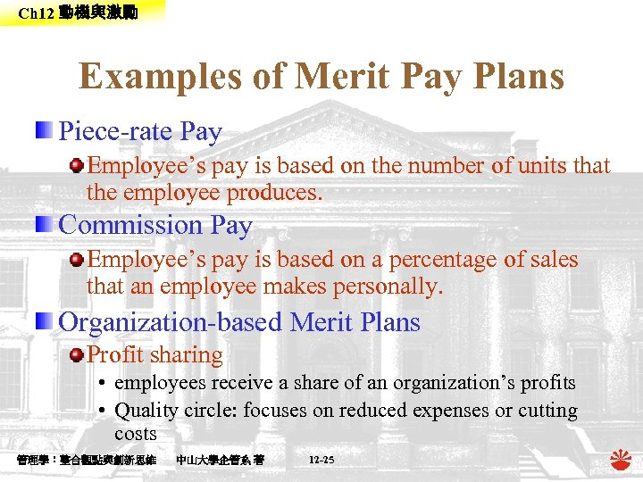 Ch 12 動機與激勵 Examples of Merit Pay Plans Piece-rate Pay Employee's pay is based