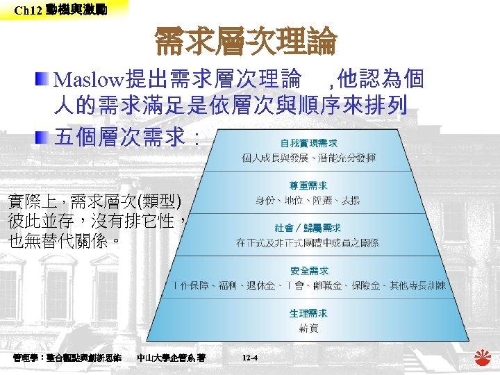Ch 12 動機與激勵 需求層次理論 Maslow提出需求層次理論 , 他認為個 人的需求滿足是依層次與順序來排列 五個層次需求: 實際上,需求層次(類型) 彼此並存,沒有排它性, 也無替代關係。 管理學:整合觀點與創新思維 中山大學企管系