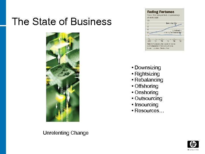The State of Business • Downsizing • Rightsizing • Rebalancing • Offshoring • Onshoring