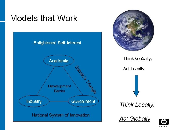 Models that Work Enlightened Self-Interest Think Globally, Academia Industry le ng Development Banks ria