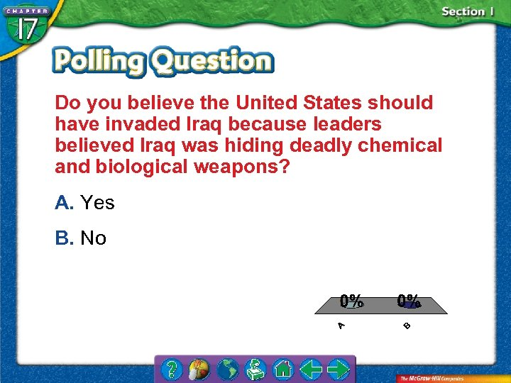 Do you believe the United States should have invaded Iraq because leaders believed Iraq