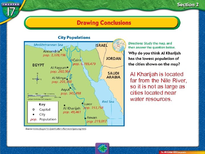 Al Kharijah is located far from the Nile River, so it is not as