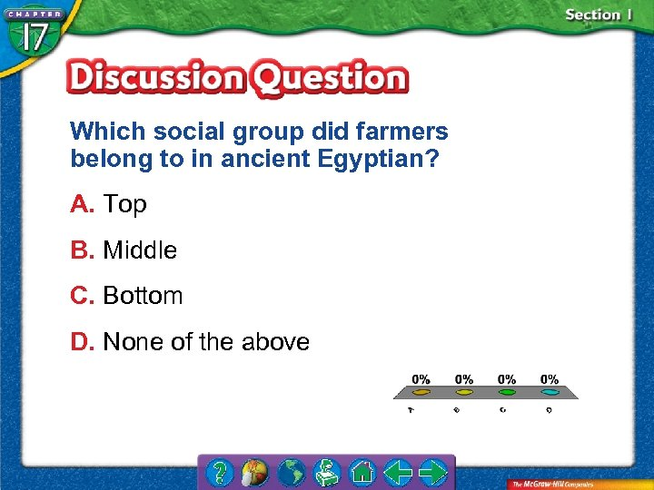 Which social group did farmers belong to in ancient Egyptian? A. Top B. Middle